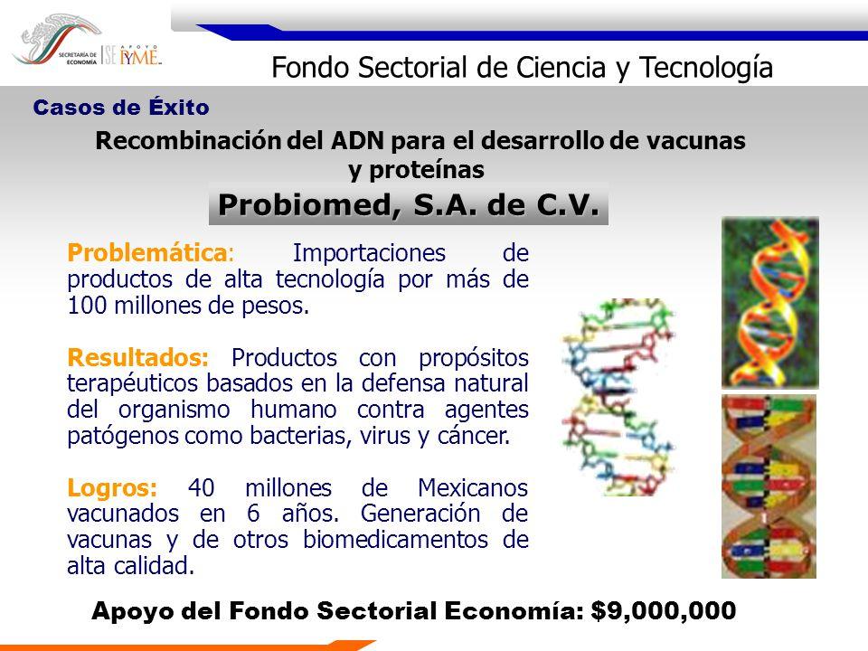 Problemática: Importaciones de productos de alta tecnología por más de 100 millones de pesos. Resultados: Productos con propósitos terapéuticos basado