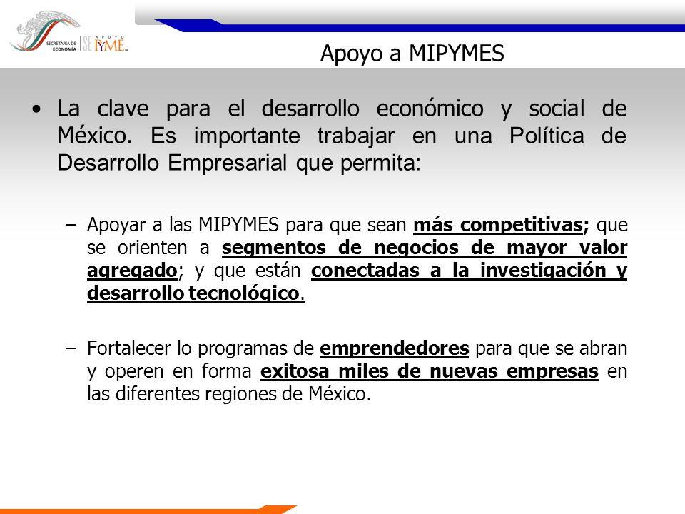 Apoyo a MIPYMES La clave para el desarrollo económico y social de México. Es importante trabajar en una Política de Desarrollo Empresarial que permita