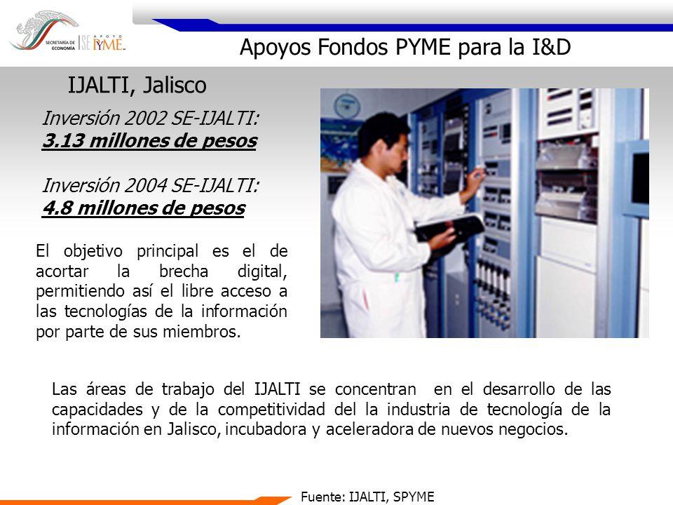 IJALTI, Jalisco Las áreas de trabajo del IJALTI se concentran en el desarrollo de las capacidades y de la competitividad del la industria de tecnologí
