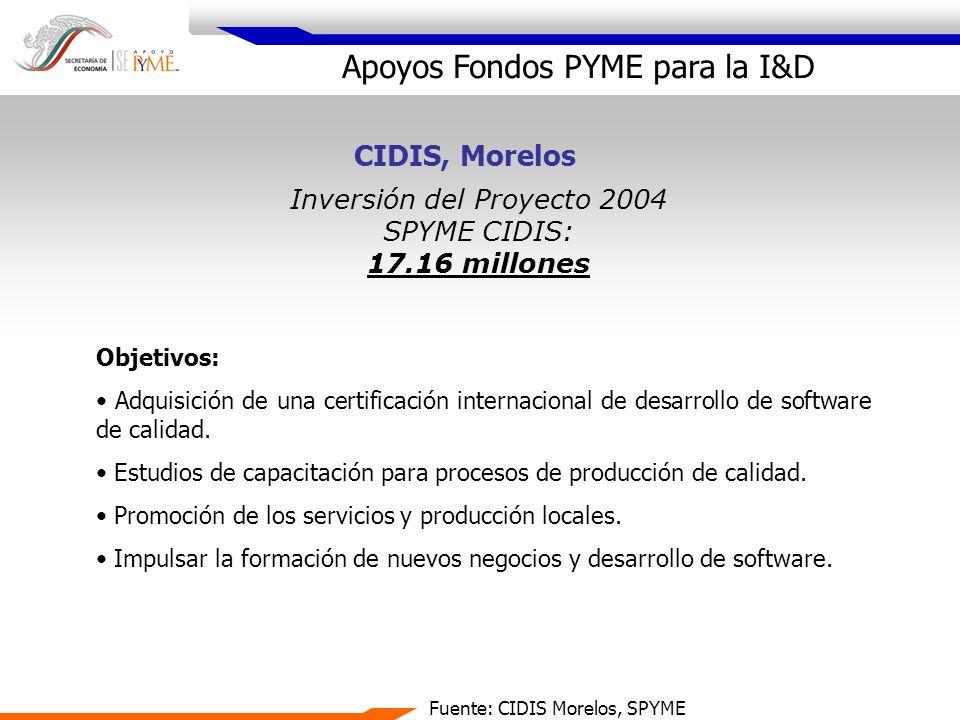 CIDIS, Morelos Inversión del Proyecto 2004 SPYME CIDIS: 17.16 millones Objetivos: Adquisición de una certificación internacional de desarrollo de soft