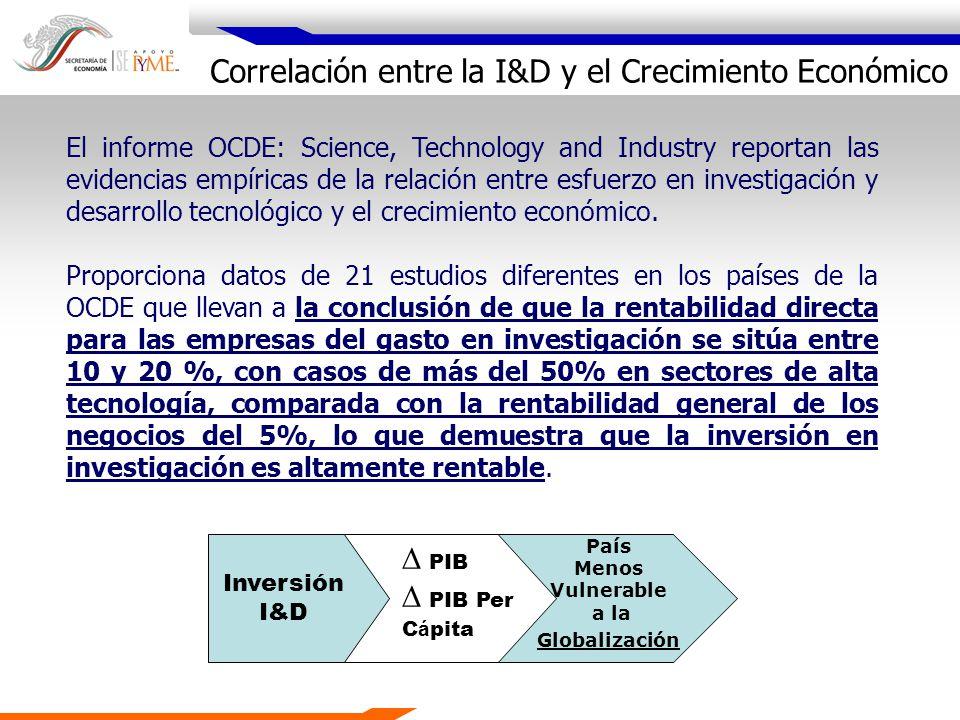 Proyectos 2004 AMECE: Aplicación Web, materiales y contenidos electrónicos –Aportación SPYME: 450 mil pesos –MIPYMES a beneficiar: 18,075 AMECE: Foros AMECE 2004.