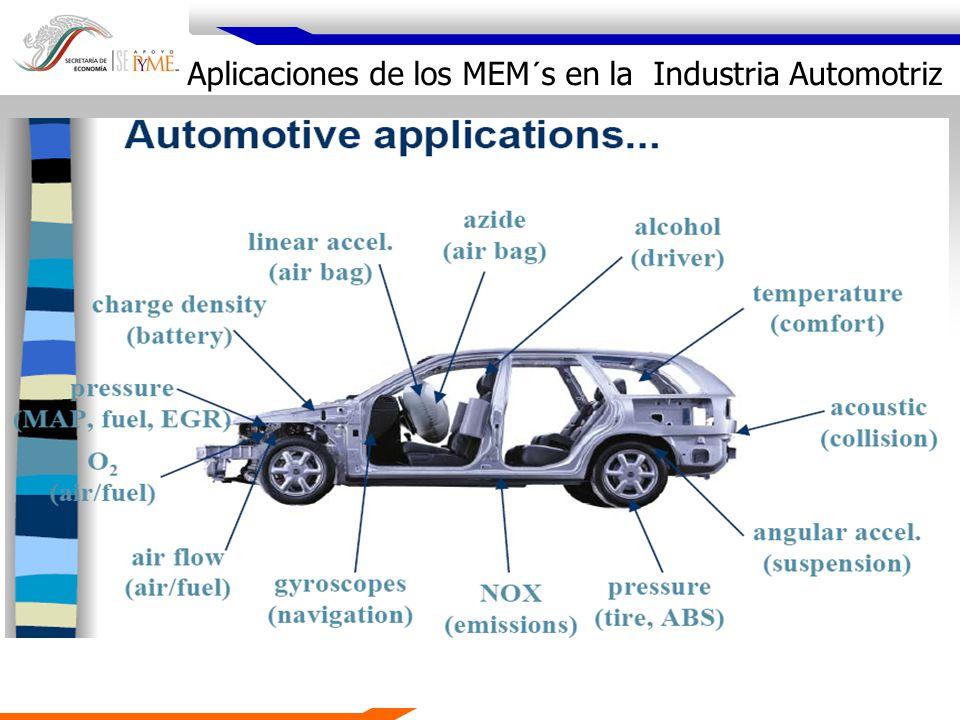 Aplicaciones de los MEM´s en la Industria Automotriz