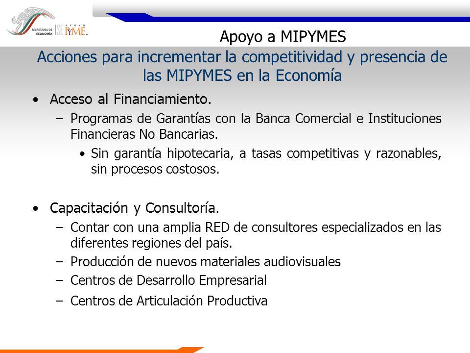 Acciones para incrementar la competitividad y presencia de las MIPYMES en la Economía Acceso al Financiamiento. –Programas de Garantías con la Banca C