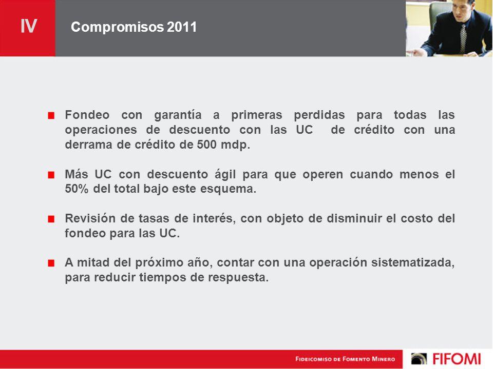 Compromisos 2011 Fondeo con garantía a primeras perdidas para todas las operaciones de descuento con las UC de crédito con una derrama de crédito de 500 mdp.