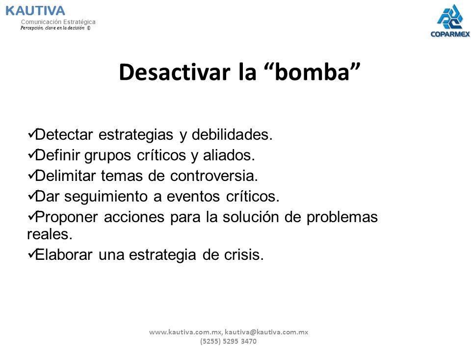 Desactivar la bomba Detectar estrategias y debilidades. Definir grupos críticos y aliados. Delimitar temas de controversia. Dar seguimiento a eventos