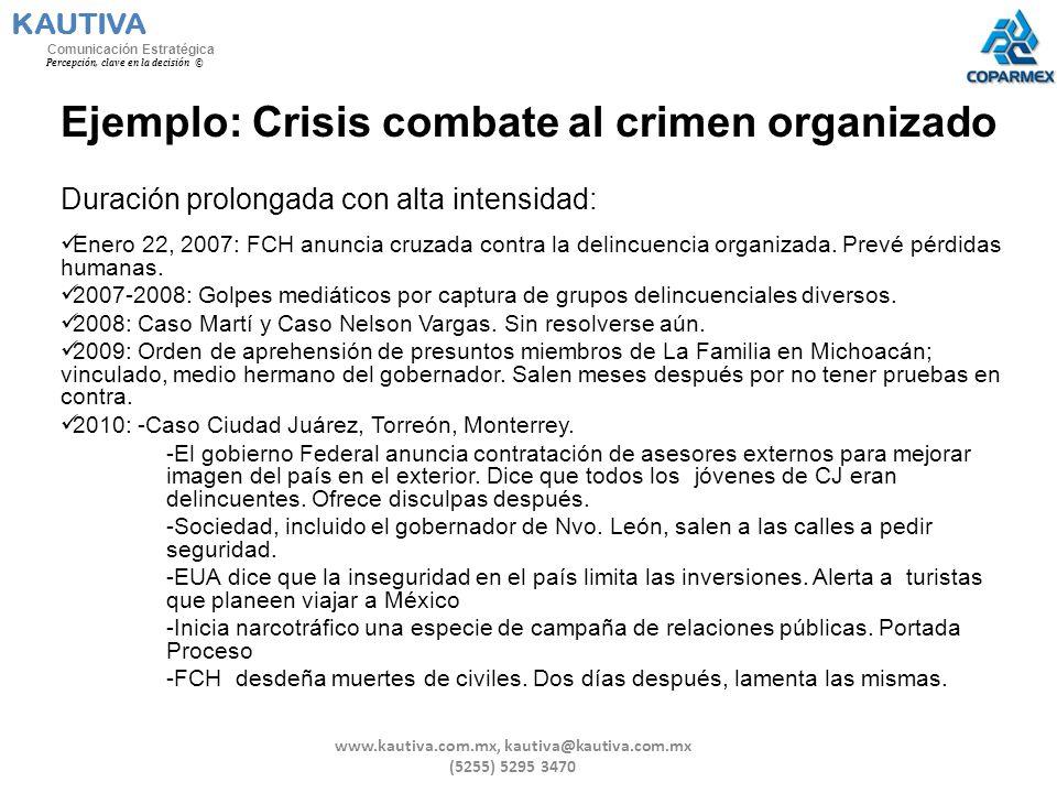 Ejemplo: Crisis combate al crimen organizado Duración prolongada con alta intensidad: Enero 22, 2007: FCH anuncia cruzada contra la delincuencia organ