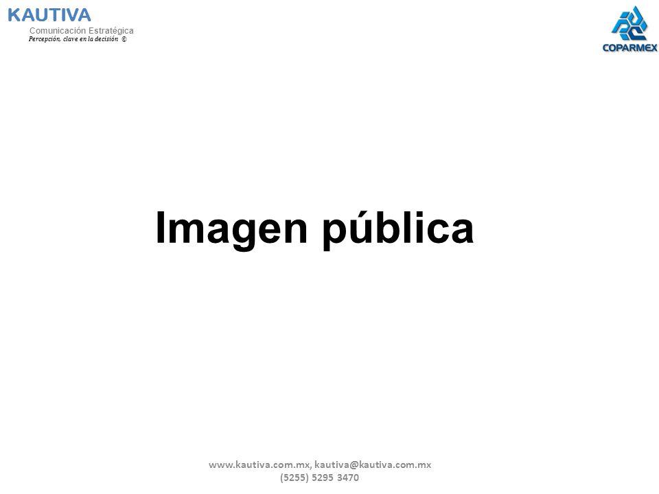 Imagen pública KAUTIVA Comunicación Estratégica Percepción, clave en la decisión © www.kautiva.com.mx, kautiva@kautiva.com.mx (5255) 5295 3470