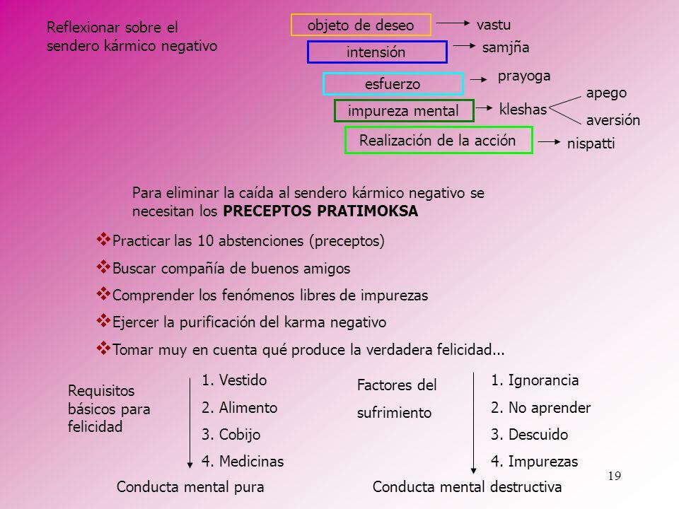 19 Para eliminar la caída al sendero kármico negativo se necesitan los PRECEPTOS PRATIMOKSA Reflexionar sobre el sendero kármico negativo objeto de de