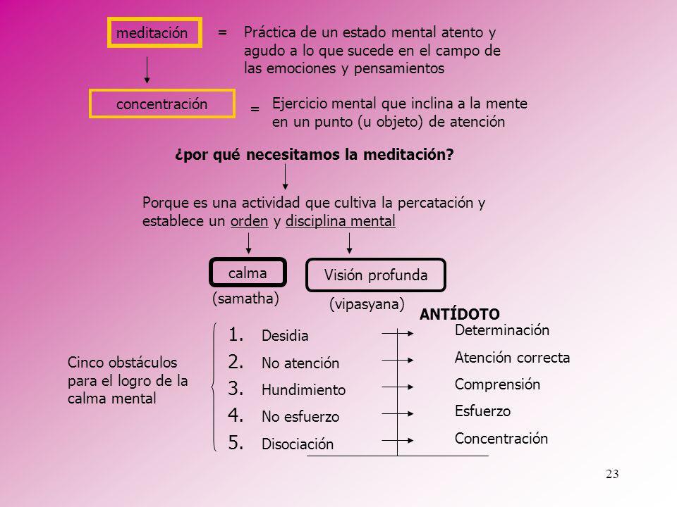 23 meditación concentración =Práctica de un estado mental atento y agudo a lo que sucede en el campo de las emociones y pensamientos ¿por qué necesita