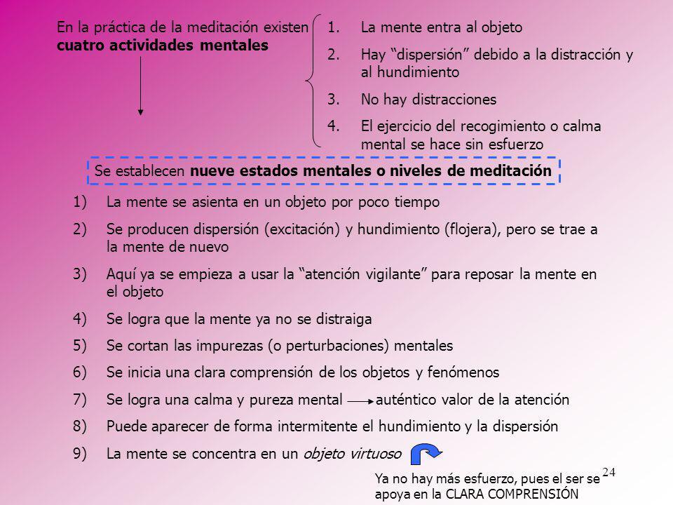 24 Se establecen nueve estados mentales o niveles de meditación 1.La mente entra al objeto 2.Hay dispersión debido a la distracción y al hundimiento 3