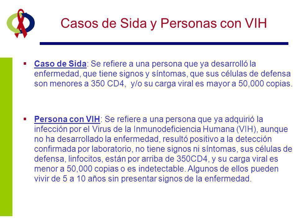 Casos de Sida y Personas con VIH Caso de Sida: Se refiere a una persona que ya desarrolló la enfermedad, que tiene signos y síntomas, que sus células