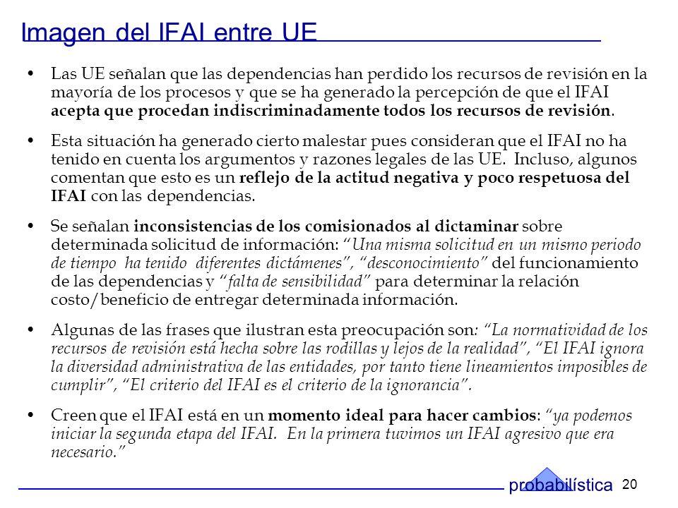 20 Imagen del IFAI entre UE Las UE señalan que las dependencias han perdido los recursos de revisión en la mayoría de los procesos y que se ha generado la percepción de que el IFAI acepta que procedan indiscriminadamente todos los recursos de revisión.