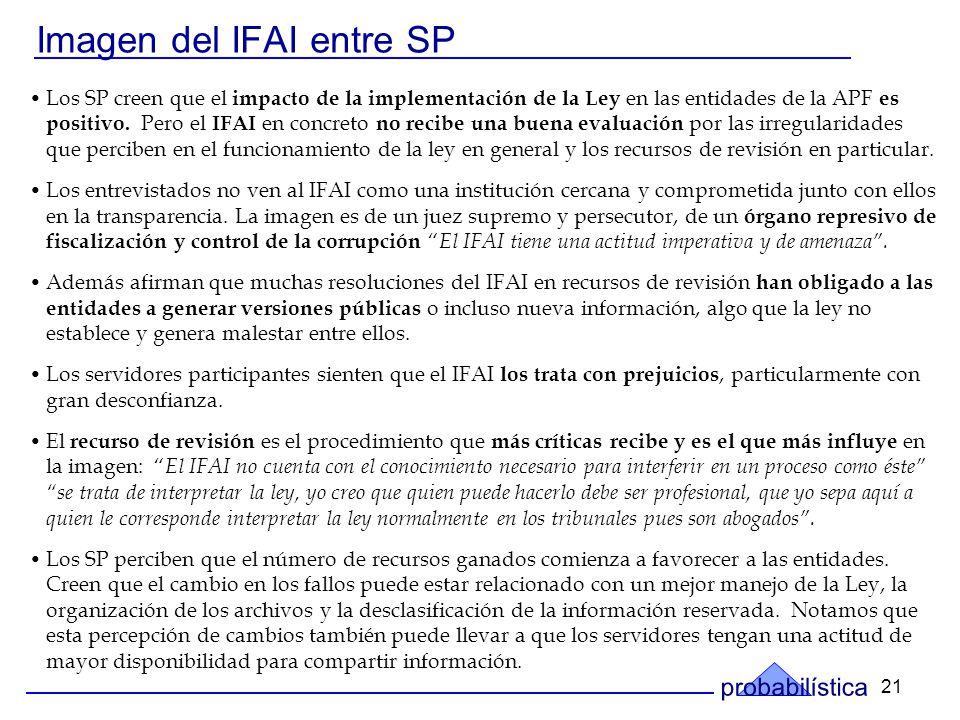 21 Los SP creen que el impacto de la implementación de la Ley en las entidades de la APF es positivo.