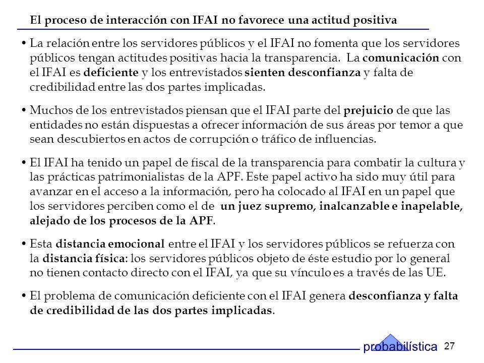 27 El proceso de interacción con IFAI no favorece una actitud positiva La relación entre los servidores públicos y el IFAI no fomenta que los servidores públicos tengan actitudes positivas hacia la transparencia.