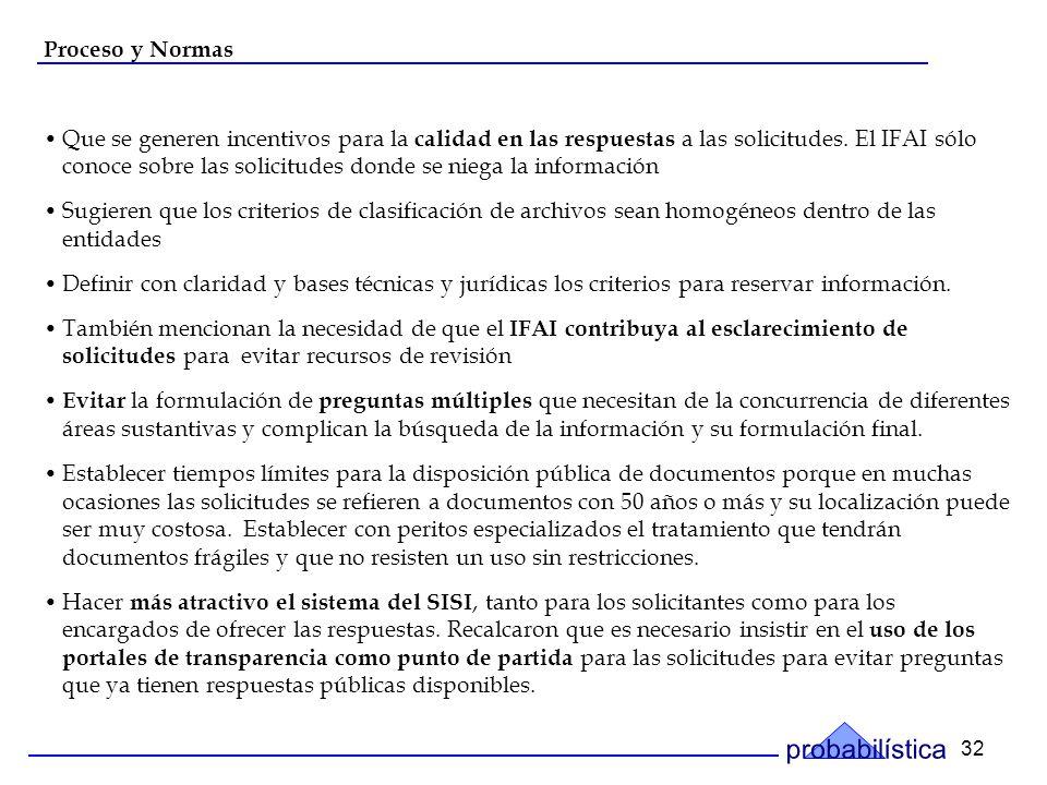 32 Proceso y Normas Que se generen incentivos para la calidad en las respuestas a las solicitudes.