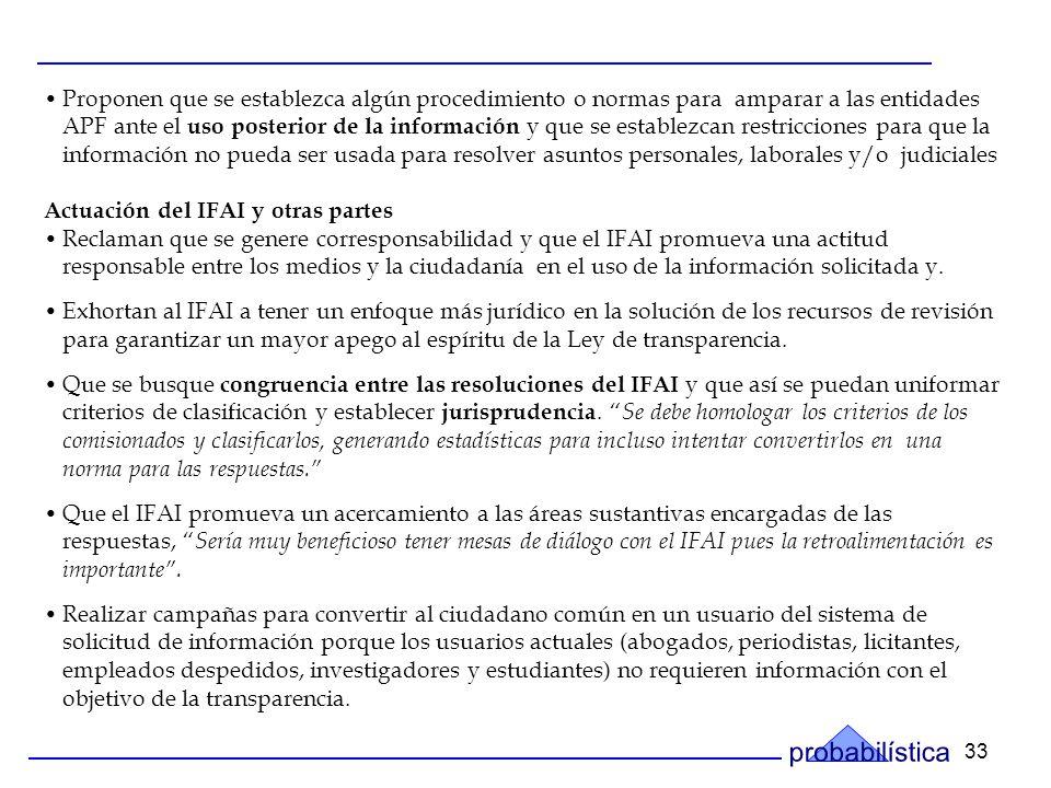 33 Proponen que se establezca algún procedimiento o normas para amparar a las entidades APF ante el uso posterior de la información y que se establezcan restricciones para que la información no pueda ser usada para resolver asuntos personales, laborales y/o judiciales Actuación del IFAI y otras partes Reclaman que se genere corresponsabilidad y que el IFAI promueva una actitud responsable entre los medios y la ciudadanía en el uso de la información solicitada y.