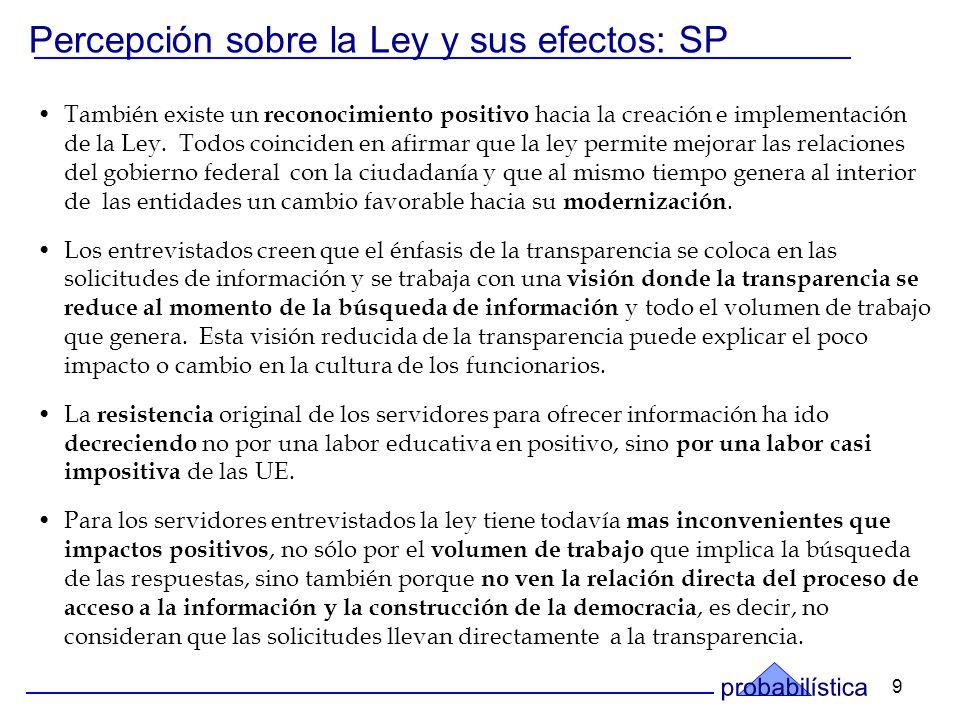 9 Percepción sobre la Ley y sus efectos: SP También existe un reconocimiento positivo hacia la creación e implementación de la Ley.