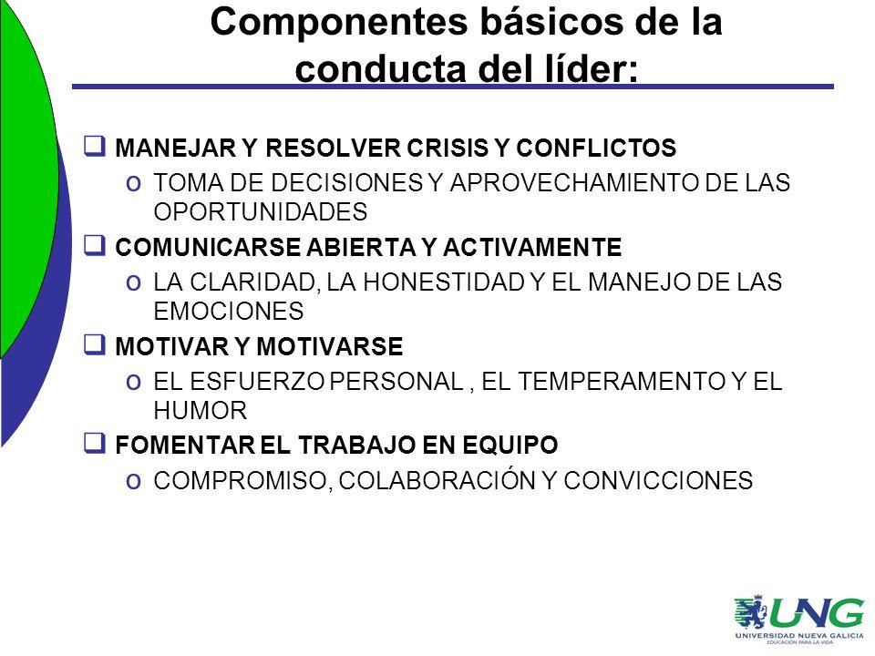 Componentes básicos de la conducta del líder: MANEJAR Y RESOLVER CRISIS Y CONFLICTOS o TOMA DE DECISIONES Y APROVECHAMIENTO DE LAS OPORTUNIDADES COMUN
