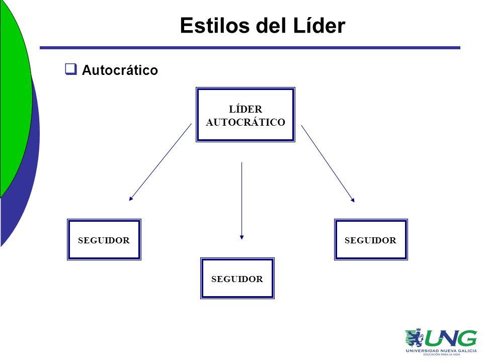 Estilos del Líder LÍDER AUTOCRÁTICO SEGUIDOR Autocrático