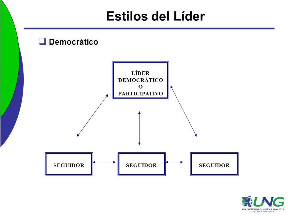 Estilos del Líder Democrático LÍDER DEMOCRÁTICO O PARTICIPATIVO SEGUIDOR