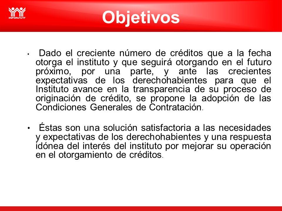 Planteamiento de necesidades I.Del derechohabiente: 1.Conocer con anticipación las condiciones económicas y jurídicas del crédito y contrato.