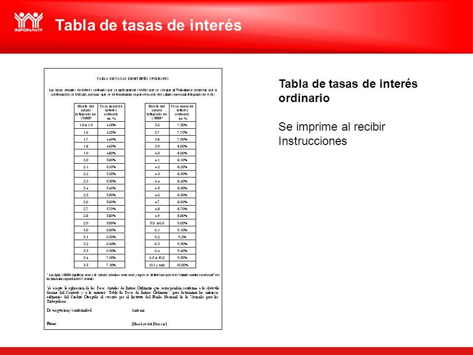 Tabla de tasas de interés ordinario Se imprime al recibir Instrucciones Tabla de tasas de interés