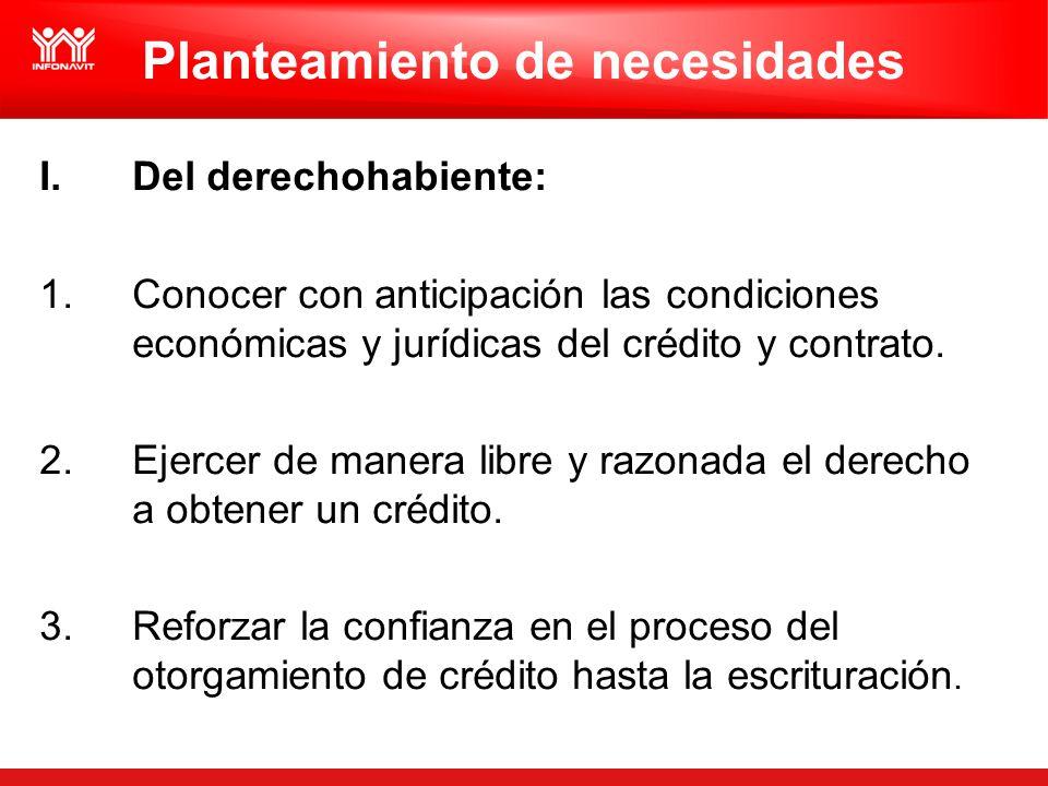 Planteamiento de necesidades I.Del derechohabiente: 1.Conocer con anticipación las condiciones económicas y jurídicas del crédito y contrato. 2.Ejerce