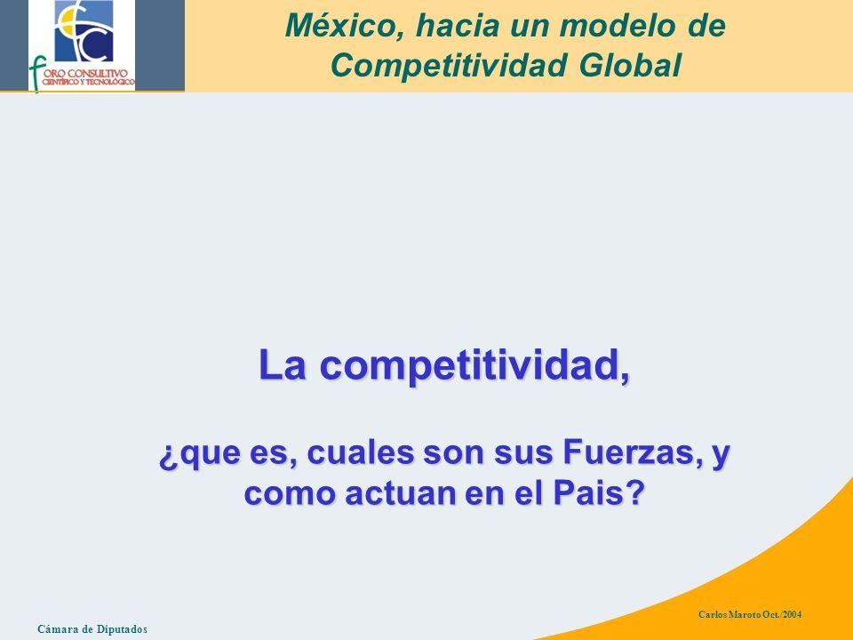 Cámara de Diputados Carlos Maroto Oct./2004 La competitividad, ¿que es, cuales son sus Fuerzas, y como actuan en el Pais.