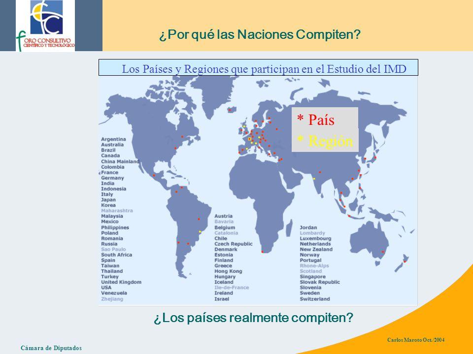 Cámara de Diputados Carlos Maroto Oct./2004 ¿Por qué las Naciones Compiten.