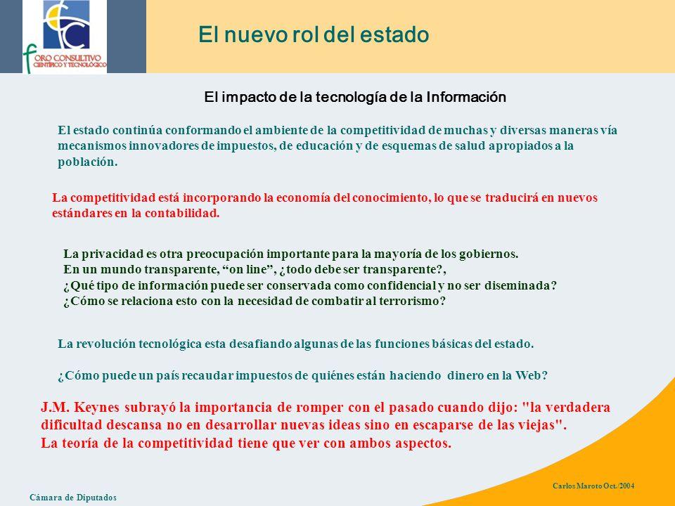 Cámara de Diputados Carlos Maroto Oct./2004 El nuevo rol del estado El impacto de la tecnología de la Información El estado continúa conformando el ambiente de la competitividad de muchas y diversas maneras vía mecanismos innovadores de impuestos, de educación y de esquemas de salud apropiados a la población.