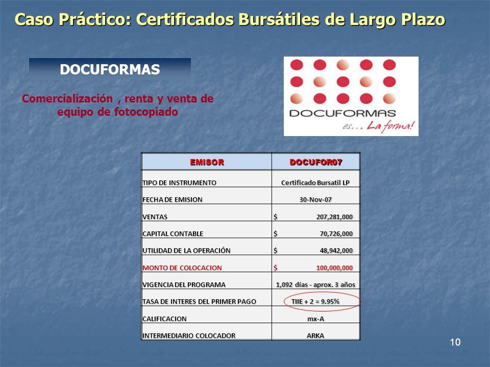 10 Comercialización, renta y venta de equipo de fotocopiado Caso Práctico: Certificados Bursátiles de Largo Plazo DOCUFORMASEMISORDOCUFOR07 TIPO DE INSTRUMENTO Certificado Bursatil LP FECHA DE EMISION 30-Nov-07 VENTAS $ 207,281,000 $ 207,281,000 CAPITAL CONTABLE $ 70,726,000 $ 70,726,000 UTILIDAD DE LA OPERACIÓN $ 48,942,000 $ 48,942,000 MONTO DE COLOCACION $ 100,000,000 $ 100,000,000 VIGENCIA DEL PROGRAMA 1,092 días - aprox.