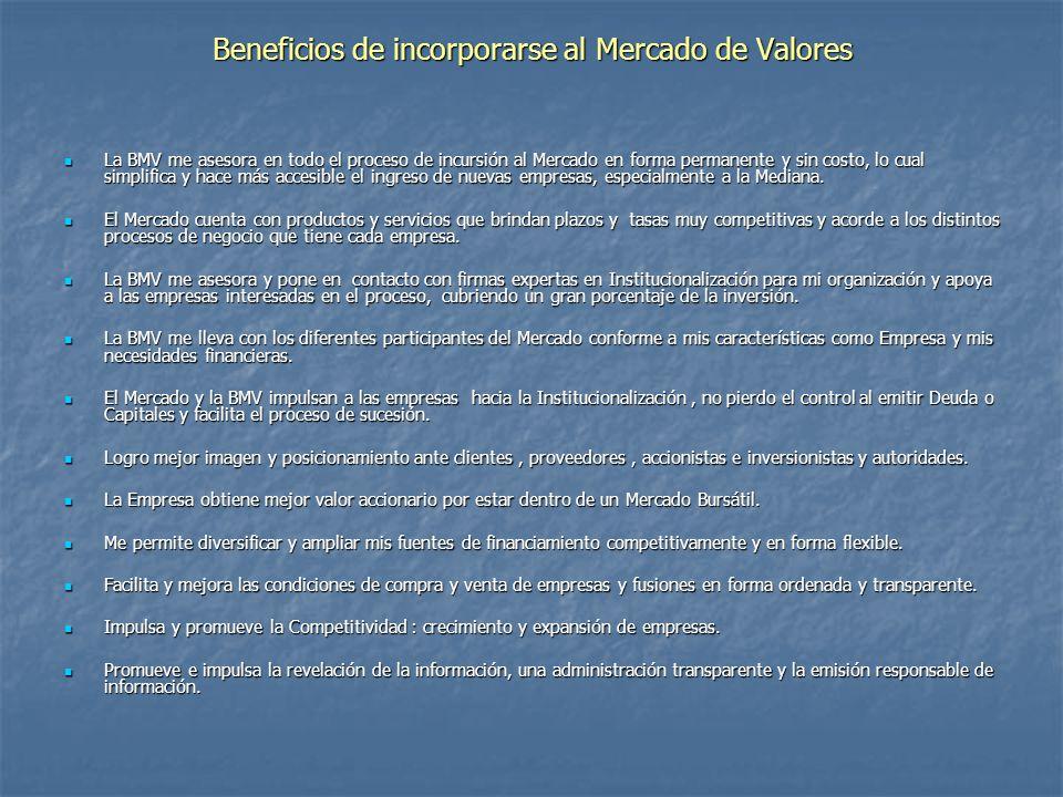 Beneficios de incorporarse al Mercado de Valores La BMV me asesora en todo el proceso de incursión al Mercado en forma permanente y sin costo, lo cual simplifica y hace más accesible el ingreso de nuevas empresas, especialmente a la Mediana.