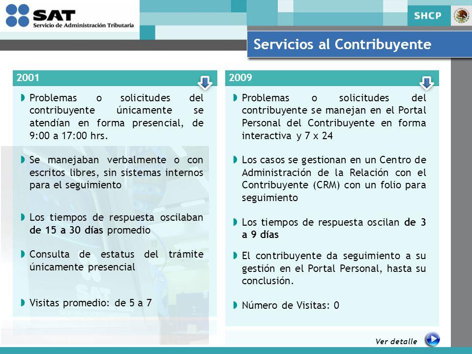 Ver detalle Servicios al Contribuyente 20012009 Problemas o solicitudes del contribuyente únicamente se atendían en forma presencial, de 9:00 a 17:00 hrs.