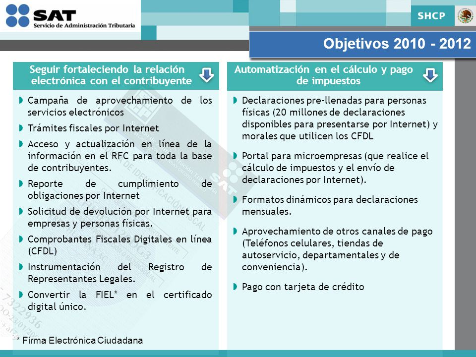 Campaña de aprovechamiento de los servicios electrónicos Trámites fiscales por Internet Acceso y actualización en línea de la información en el RFC para toda la base de contribuyentes.