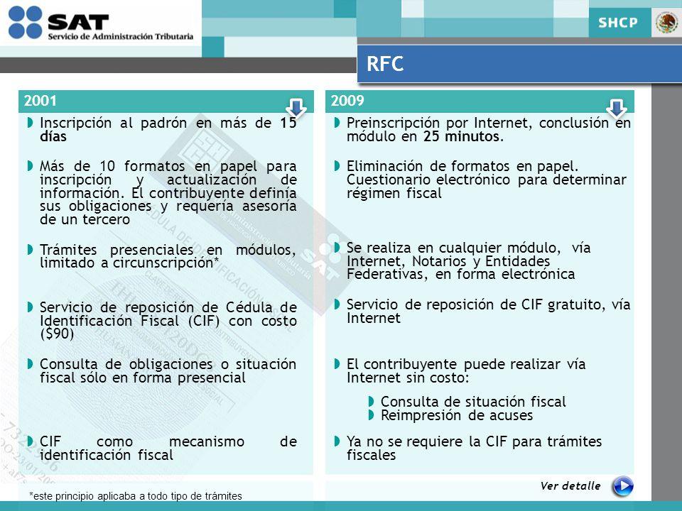 Ver detalle RFC 2001 Inscripción al padrón en más de 15 días Más de 10 formatos en papel para inscripción y actualización de información.