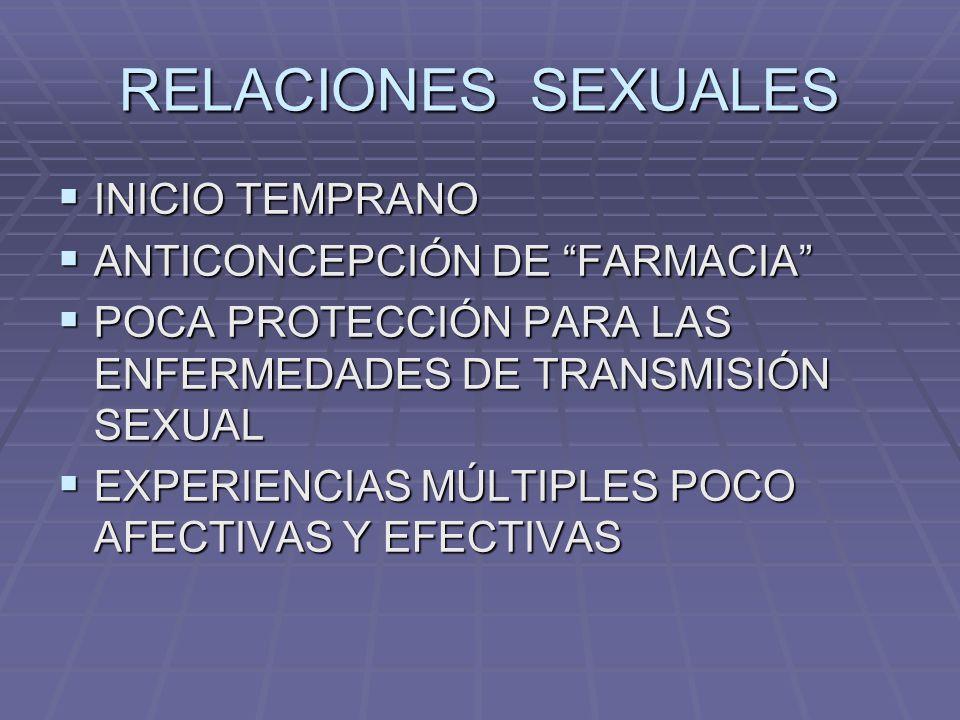 RELACIONES SEXUALES INICIO TEMPRANO INICIO TEMPRANO ANTICONCEPCIÓN DE FARMACIA ANTICONCEPCIÓN DE FARMACIA POCA PROTECCIÓN PARA LAS ENFERMEDADES DE TRA