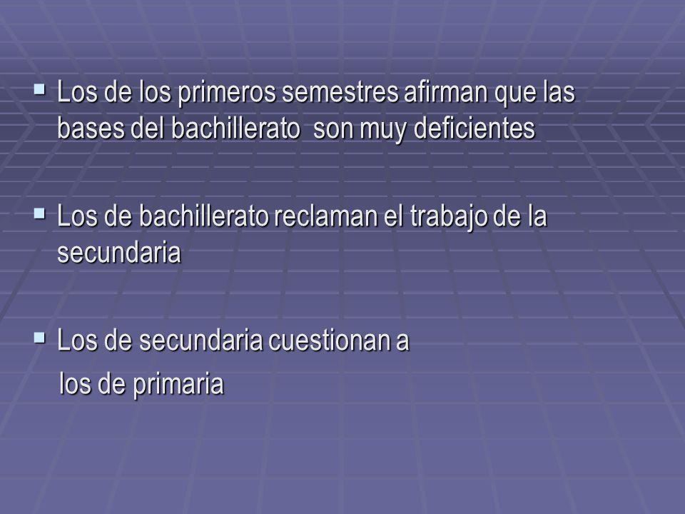 Los de los primeros semestres afirman que las bases del bachillerato son muy deficientes Los de los primeros semestres afirman que las bases del bachi