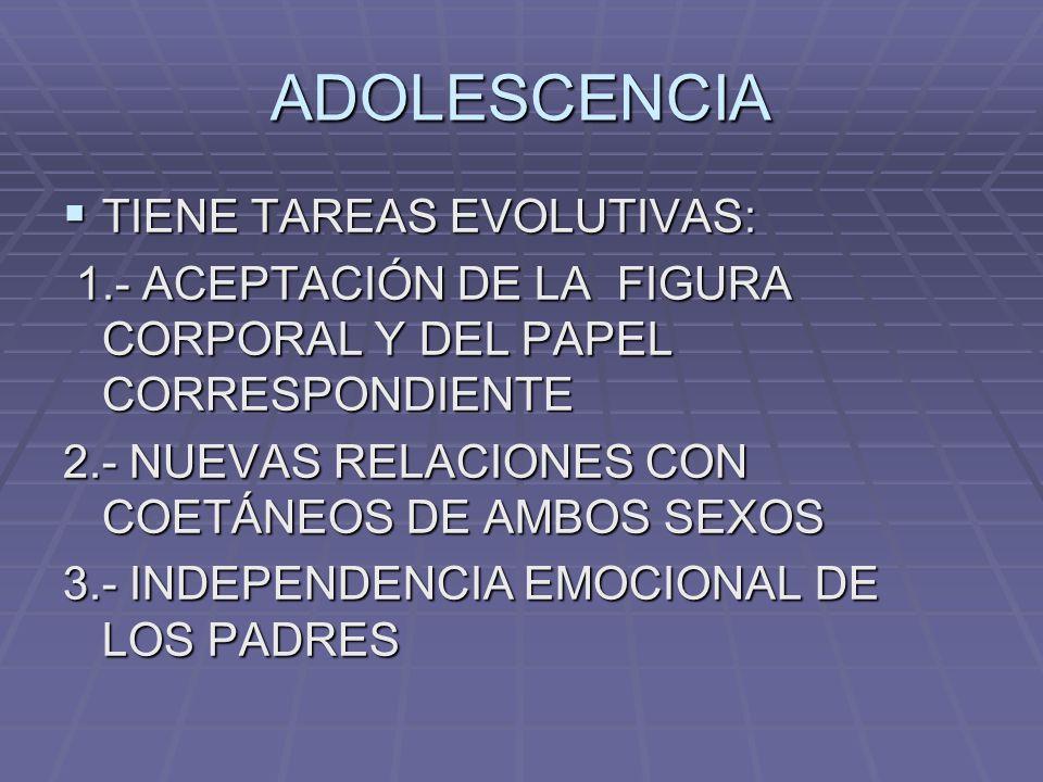 ADOLESCENCIA TIENE TAREAS EVOLUTIVAS: TIENE TAREAS EVOLUTIVAS: 1.- ACEPTACIÓN DE LA FIGURA CORPORAL Y DEL PAPEL CORRESPONDIENTE 1.- ACEPTACIÓN DE LA F