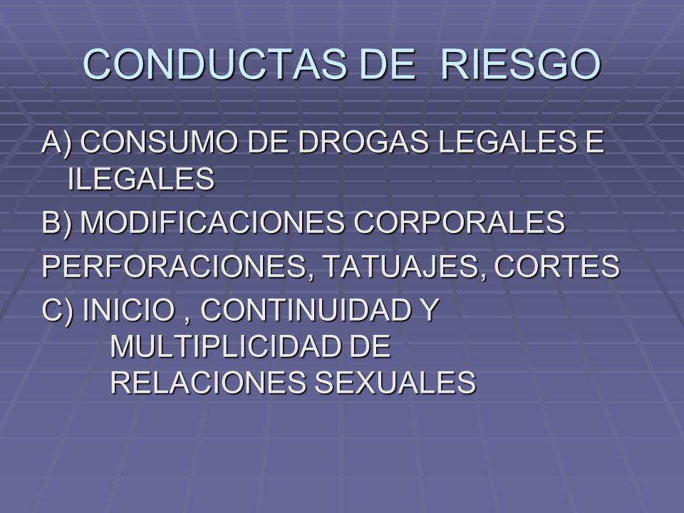 CONDUCTAS DE RIESGO A) CONSUMO DE DROGAS LEGALES E ILEGALES B) MODIFICACIONES CORPORALES PERFORACIONES, TATUAJES, CORTES C) INICIO, CONTINUIDAD Y MULT