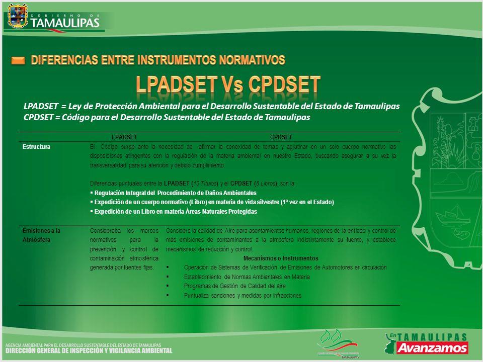 LPADSET = Ley de Protección Ambiental para el Desarrollo Sustentable del Estado de Tamaulipas CPDSET = Código para el Desarrollo Sustentable del Estad