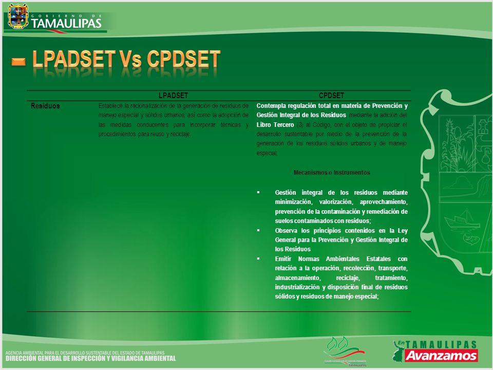 LPADSETCPDSET Residuos Establece la racionalización de la generación de residuos de manejo especial y sólidos urbanos, así como la adopción de las med