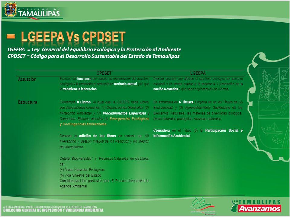 LGEEPA = Ley General del Equilibrio Ecológico y la Protección al Ambiente CPDSET = Código para el Desarrollo Sustentable del Estado de Tamaulipas CPDS