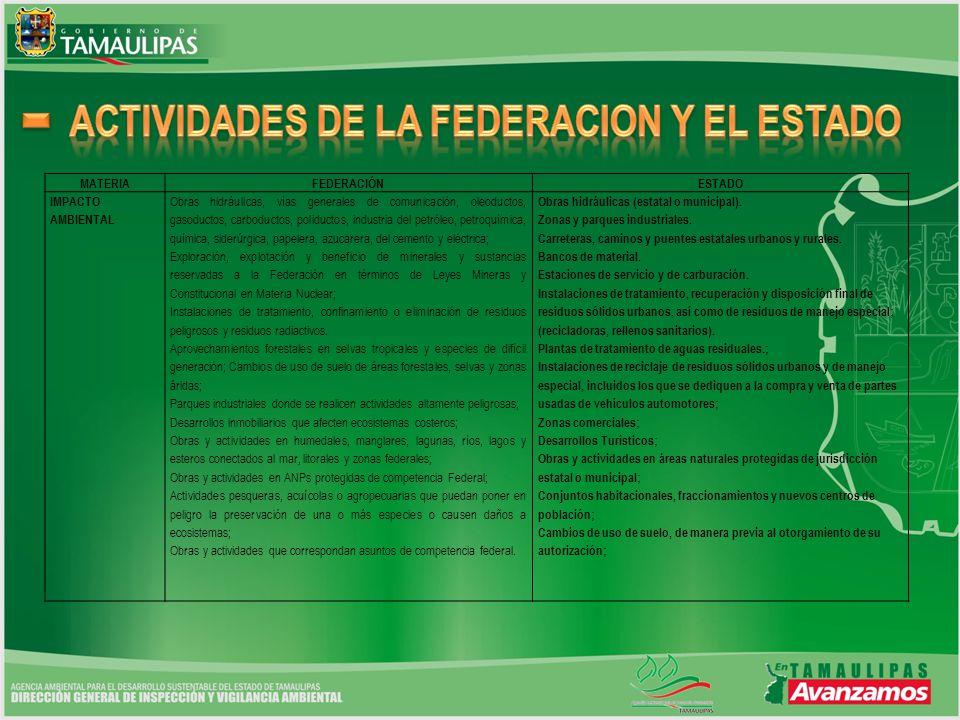 MATERIAFEDERACIÓNESTADO IMPACTO AMBIENTAL Obras hidráulicas, vías generales de comunicación, oleoductos, gasoductos, carboductos, poliductos, industri