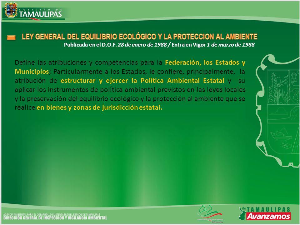 LGEEPA = Ley General del Equilibrio Ecológico y la Protección al Ambiente CPDSET = Código para el Desarrollo Sustentable del Estado de Tamaulipas CPDSETLGEEPA Actuación Ejercicio de funciones en materia de preservación del equilibrio ecológico y la protección al ambiente en territorio estatal y el que le transfiera la federación.
