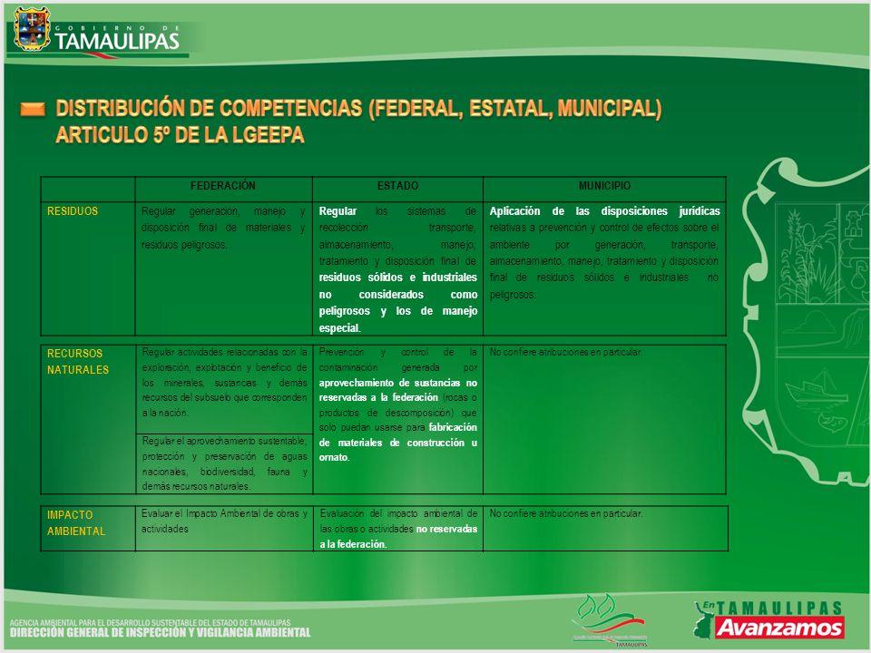 FEDERACIÓNESTADOMUNICIPIO ORDENAMIENTO ECOLOGICO Formular, aplicar y evaluar programas de ordenamiento ecológico general del territorio.