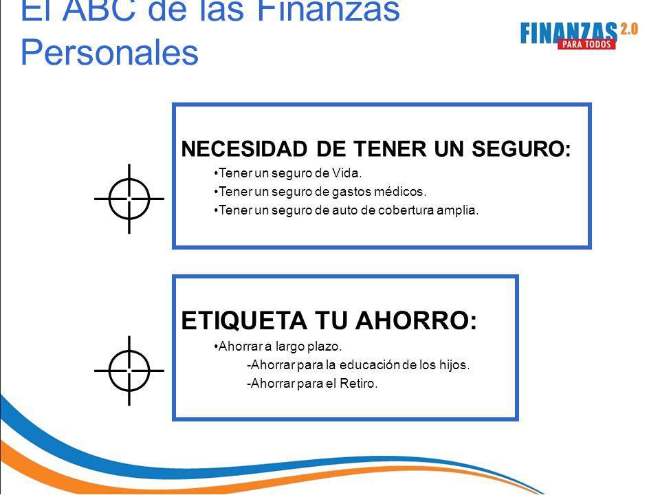 El ABC de las Finanzas Personales NECESIDAD DE TENER UN SEGURO: Tener un seguro de Vida. Tener un seguro de gastos médicos. Tener un seguro de auto de