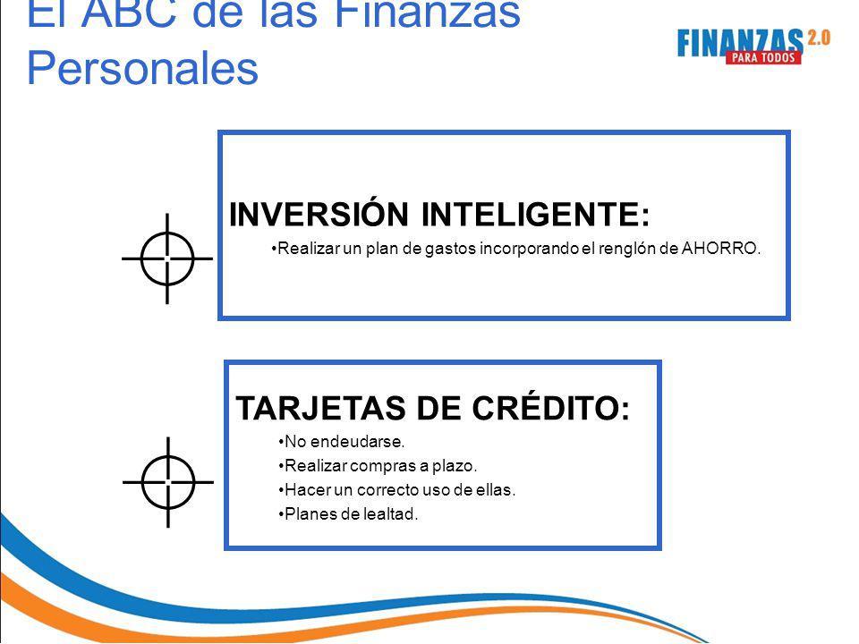 El ABC de las Finanzas Personales TARJETAS DE CRÉDITO: No endeudarse. Realizar compras a plazo. Hacer un correcto uso de ellas. Planes de lealtad. INV