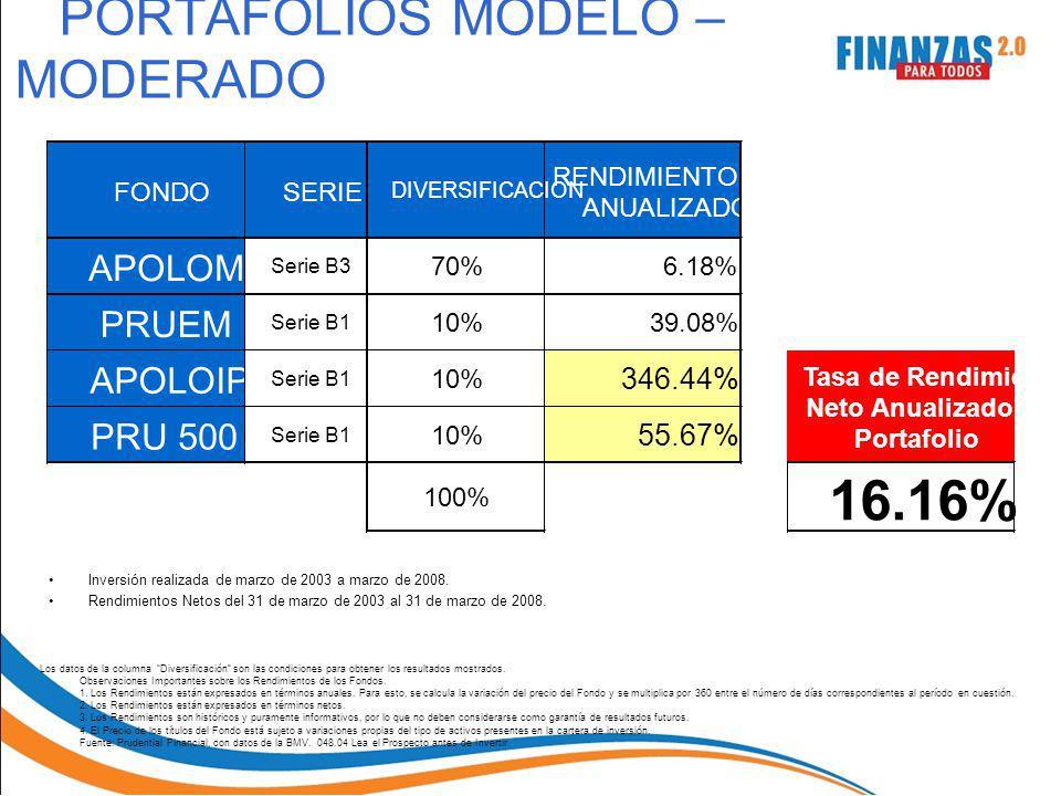 El ABC de las Finanzas Personales TARJETAS DE CRÉDITO: No endeudarse.