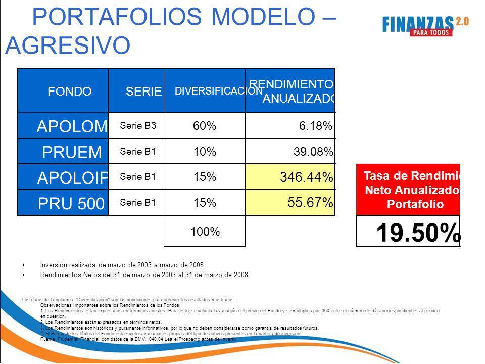 DIVERSIFICACION Diversificación MEXICO: En renta fija y renta variable.
