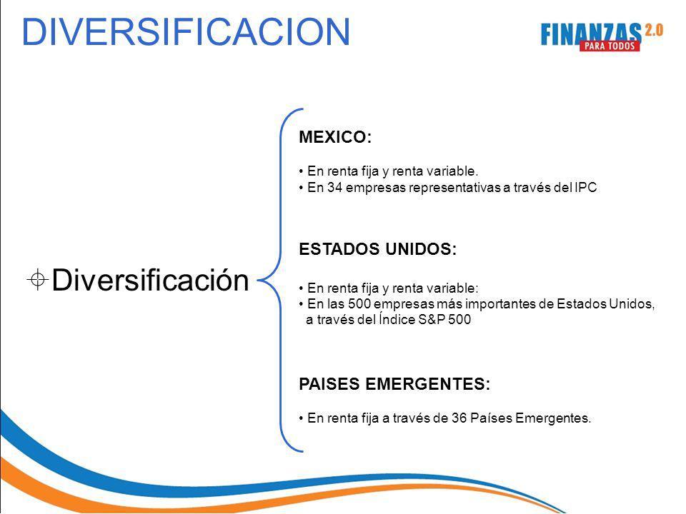 DIVERSIFICACION Diversificación MEXICO: En renta fija y renta variable. En 34 empresas representativas a través del IPC ESTADOS UNIDOS: En renta fija